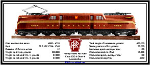 Tin Sign PRR GG1 w/Specs 4x8