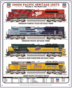 Tin Sign Union Pacific Heartland Diesels