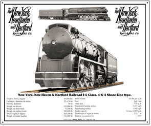 Tin Sign NH I-5 Class Steam w/specs