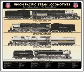Tin Sign Union Pacific Steam