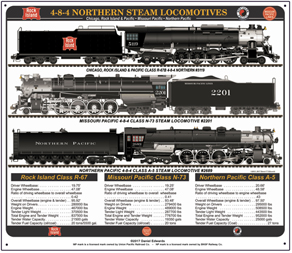 Tin Sign 4-8-4 Northern Pacific Sign